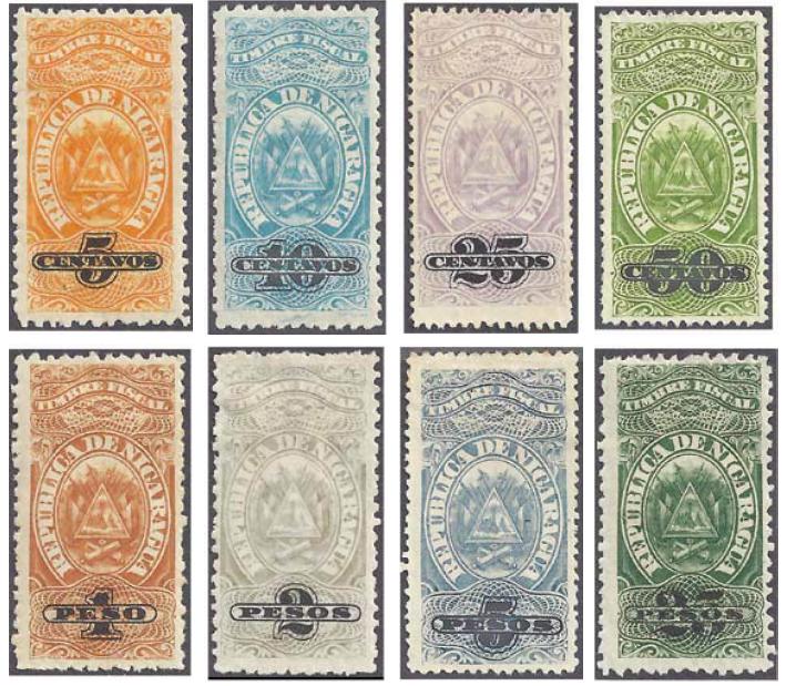 Nicaragua 1903 Revenues